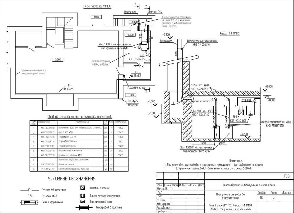 Проект газификации дома – необходимый документ для подключения газа